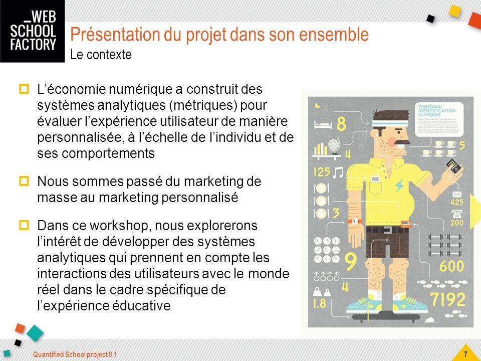 Présentation du projet dans son ensemble Le contexte Les prémices de cette extension des métriques digitales au monde réelles se sont développées dans certains secteurs spécifiques Santé: Quantified Self, FItBit (http://www.fitbit.com),http://www.fitbit.com Nike+, Jawbone, WiThings Logistique: Traçabilité RFID (http://tangible.media.mit.edu/project/onobject/)http://tangible.media.mit.edu/project/onobject/ Energie: Affordances énergétiques (http://nest.com)http://nest.com Culture: Réalité Augmentée pour les musées (http://janemcgonigal.com)http://janemcgonigal.com Banque: Ambient Devices Bank of America (http://www.ambientdevices.com)http://www.ambientdevices.com Do-It-Yourself: Arduino (Botanicalls, plante qui tweet http://www.botanicalls.com/kits/)http://www.botanicalls.com/kits/ Quantified School project 0.1 8