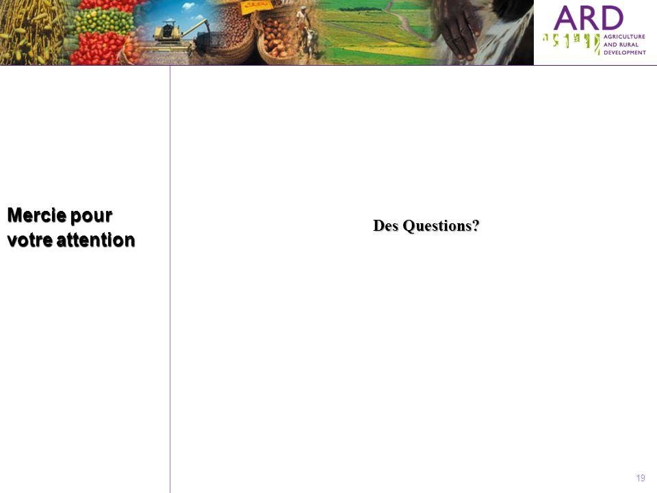 Mercie pour votre attention 19 Des Questions? Des Questions?