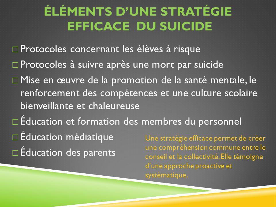 ÉLÉMENTS DUNE STRATÉGIE EFFICACE DU SUICIDE Protocoles concernant les élèves à risque Protocoles à suivre après une mort par suicide Mise en œuvre de