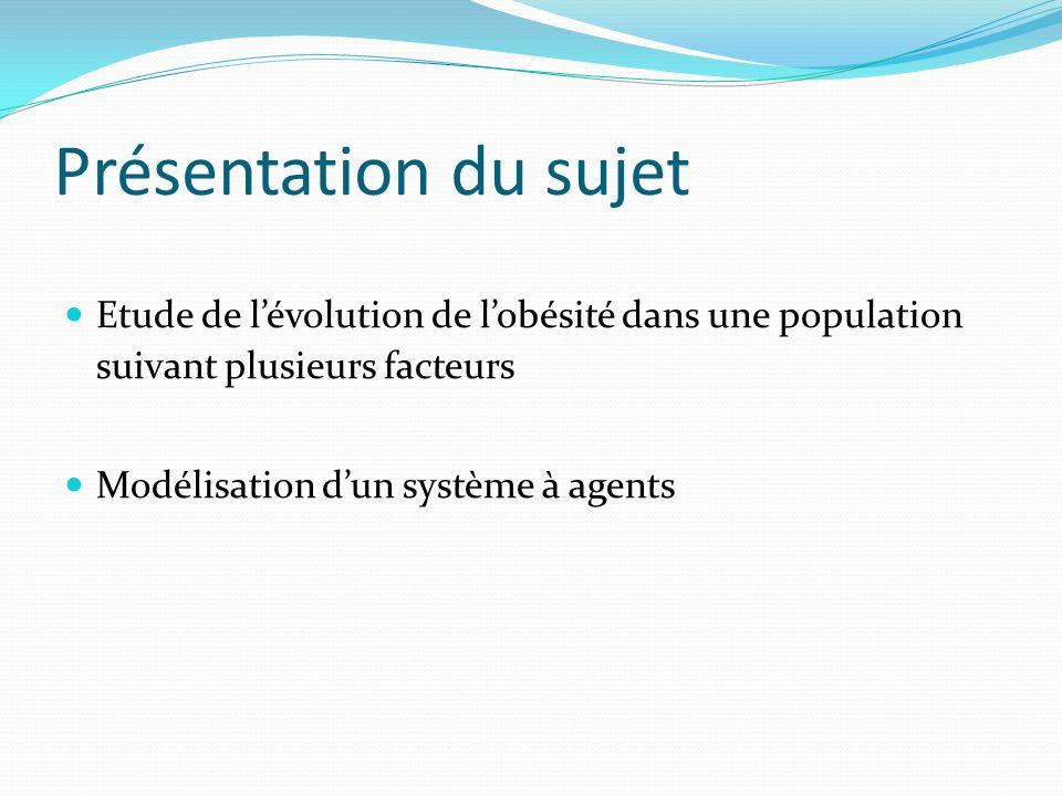 Présentation du sujet Etude de lévolution de lobésité dans une population suivant plusieurs facteurs Modélisation dun système à agents