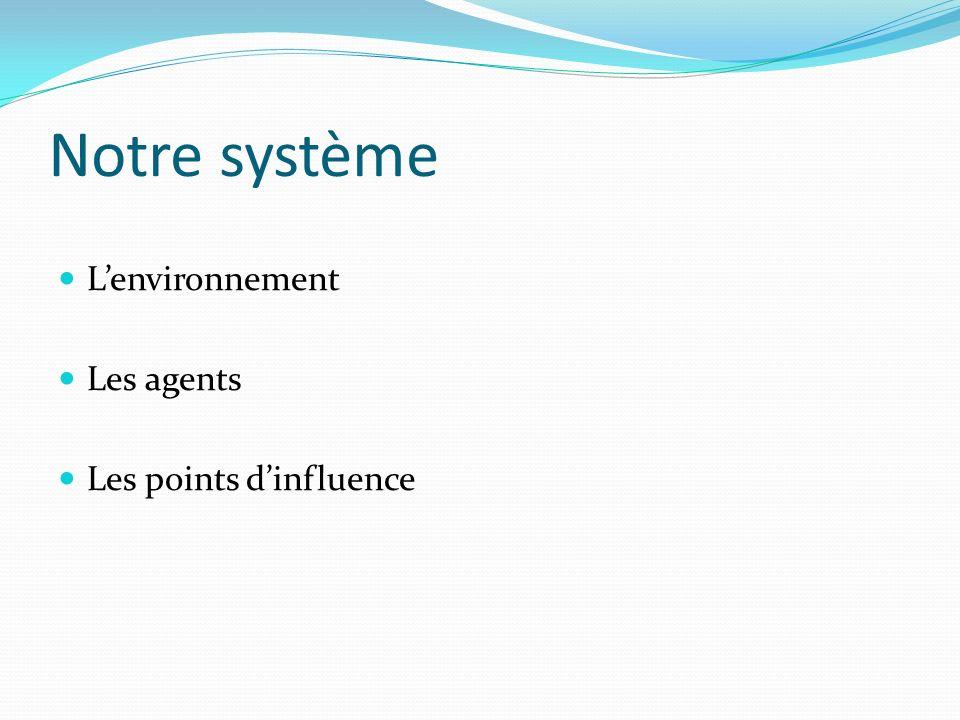 Notre système Lenvironnement Les agents Les points dinfluence