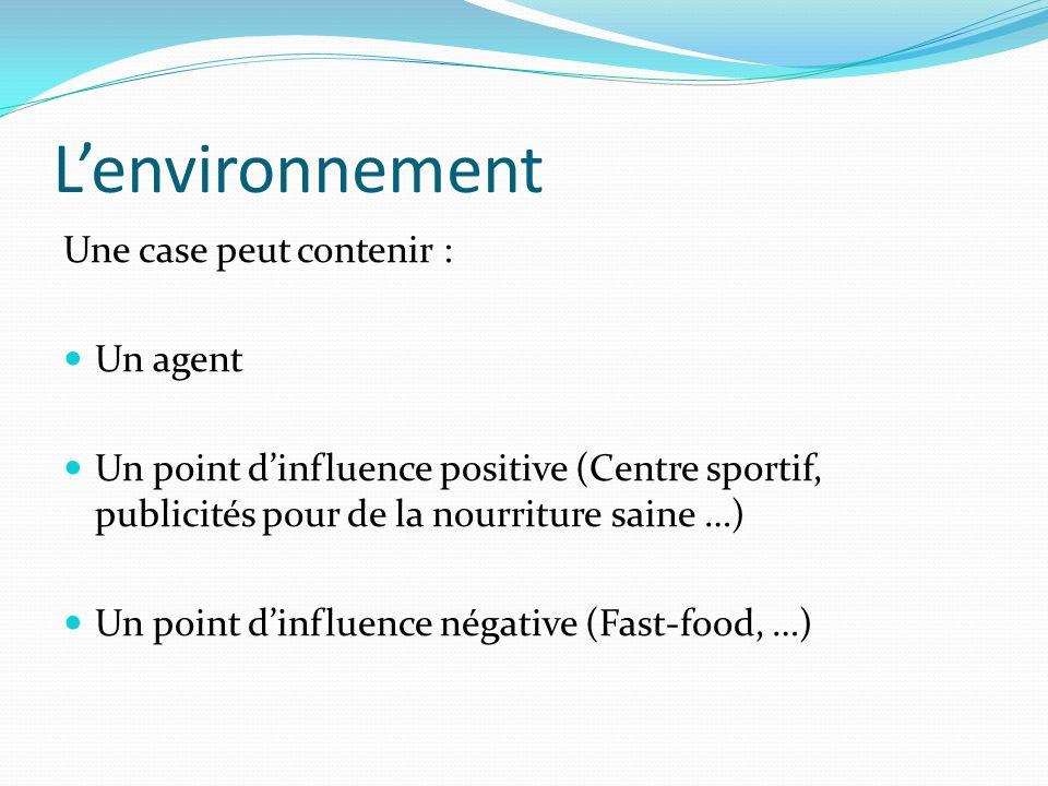 Lenvironnement Une case peut contenir : Un agent Un point dinfluence positive (Centre sportif, publicités pour de la nourriture saine …) Un point dinfluence négative (Fast-food, …)