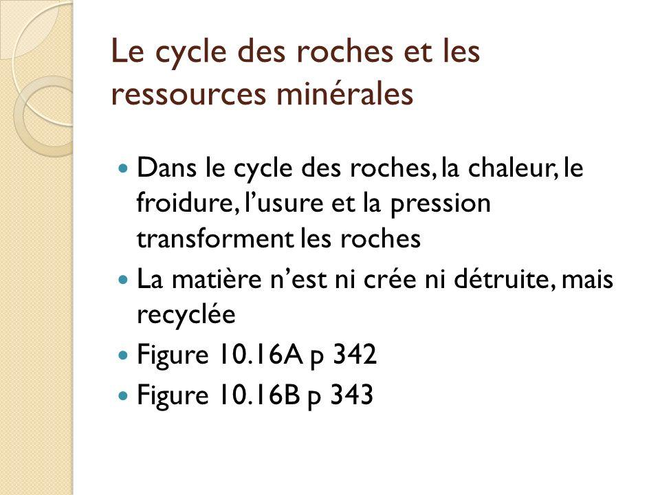 Le cycle des roches et les ressources minérales Dans le cycle des roches, la chaleur, le froidure, lusure et la pression transforment les roches La ma