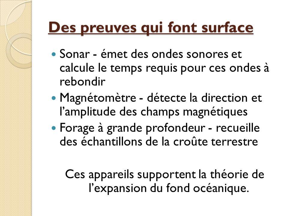 Des preuves qui font surface Sonar - émet des ondes sonores et calcule le temps requis pour ces ondes à rebondir Magnétomètre - détecte la direction e