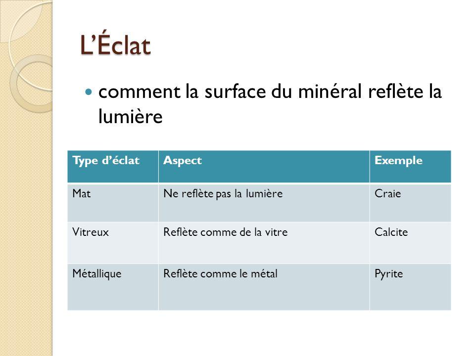 LÉclat comment la surface du minéral reflète la lumière Type déclatAspectExemple MatNe reflète pas la lumièreCraie VitreuxReflète comme de la vitreCal