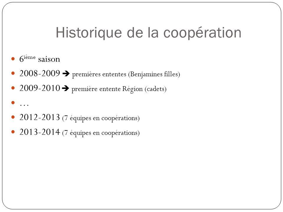 Historique de la coopération 6 ième saison 2008-2009 premières ententes (Benjamines filles) 2009-2010 première entente Région (cadets) … 2012-2013 (7 équipes en coopérations) 2013-2014 (7 équipes en coopérations)