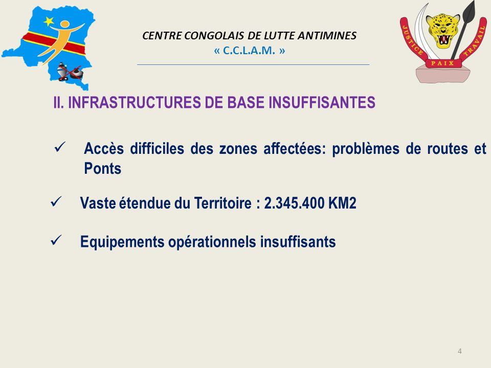 CENTRE CONGOLAIS DE LUTTE ANTIMINES « C.C.L.A.M. » II. INFRASTRUCTURES DE BASE INSUFFISANTES Accès difficiles des zones affectées: problèmes de routes