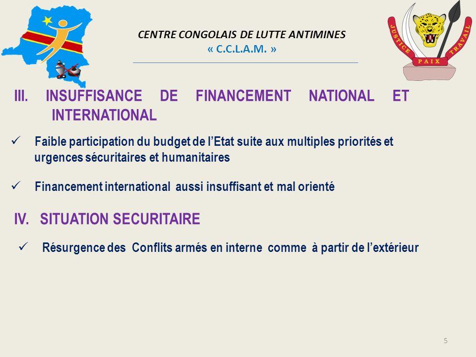 CENTRE CONGOLAIS DE LUTTE ANTIMINES « C.C.L.A.M. » III. INSUFFISANCE DE FINANCEMENT NATIONAL ET INTERNATIONAL 5 Faible participation du budget de lEta
