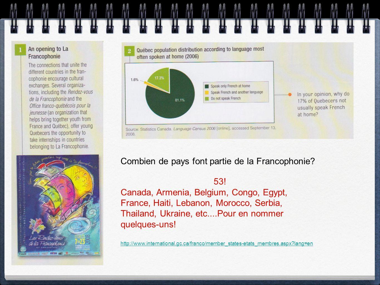 Combien de pays font partie de la Francophonie. 53.