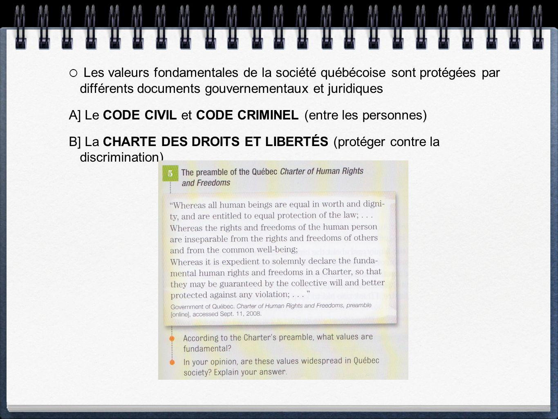 Les valeurs fondamentales de la société québécoise sont protégées par différents documents gouvernementaux et juridiques A] Le CODE CIVIL et CODE CRIMINEL (entre les personnes) B] La CHARTE DES DROITS ET LIBERTÉS (protéger contre la discrimination)