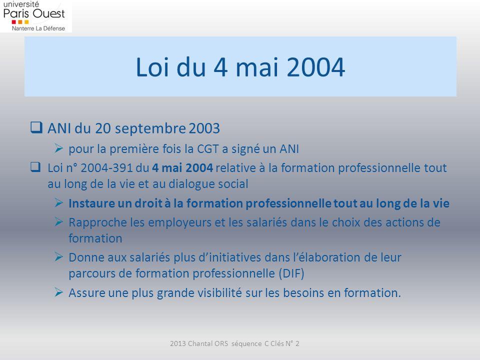 Loi du 4 mai 2004 ANI du 20 septembre 2003 pour la première fois la CGT a signé un ANI Loi n° 2004-391 du 4 mai 2004 relative à la formation professio