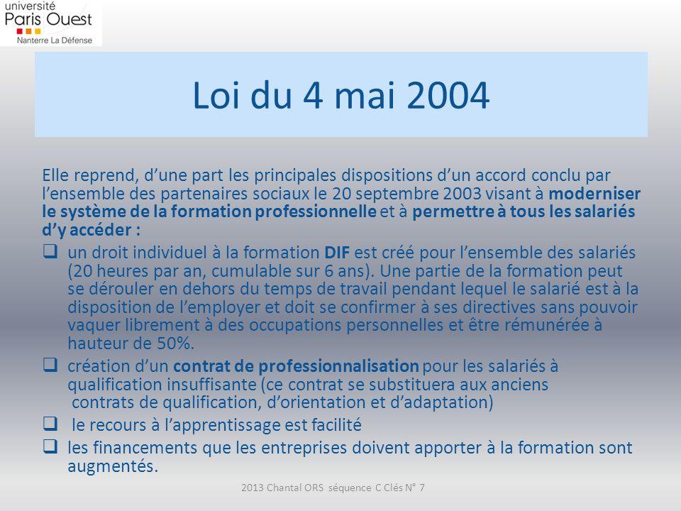 Loi du 4 mai 2004 Elle reprend, dune part les principales dispositions dun accord conclu par lensemble des partenaires sociaux le 20 septembre 2003 vi