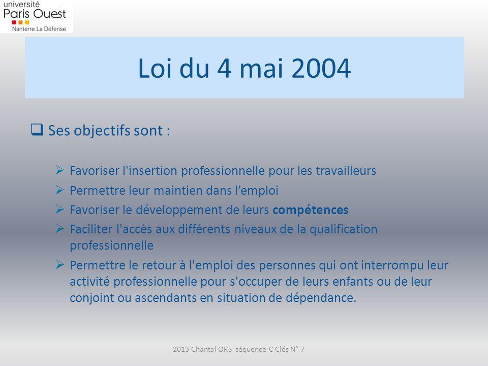 Loi du 4 mai 2004 Ses objectifs sont : Favoriser l'insertion professionnelle pour les travailleurs Permettre leur maintien dans lemploi Favoriser le d