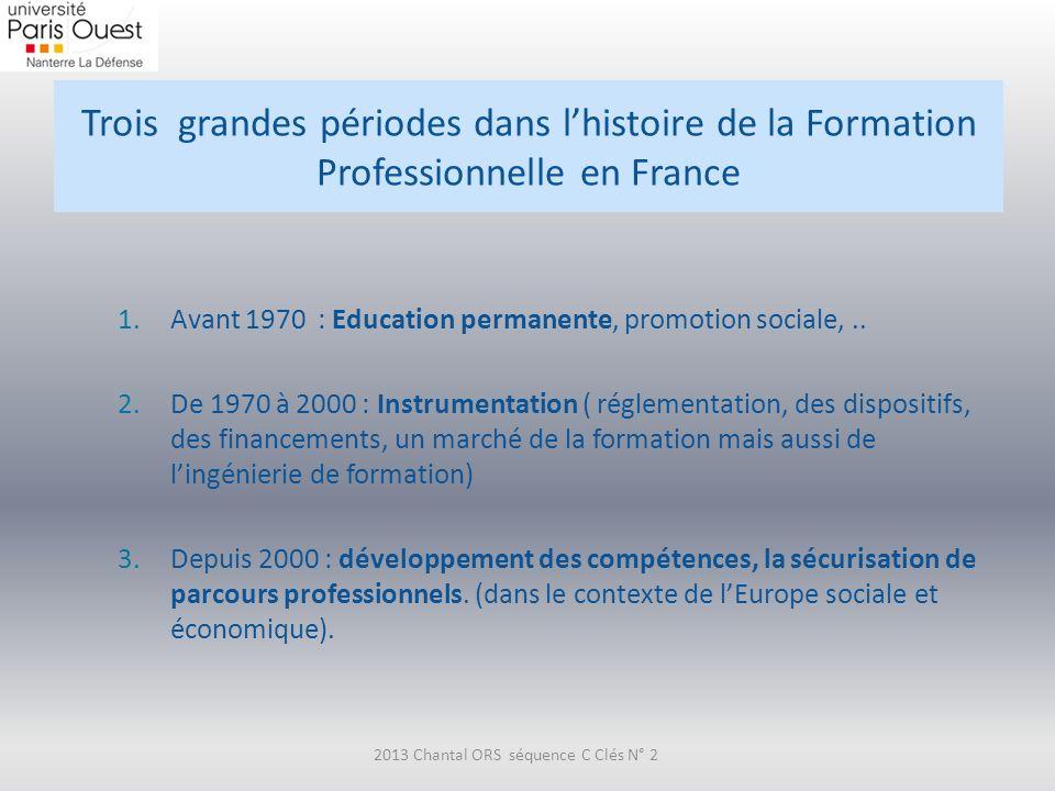Trois grandes périodes dans lhistoire de la Formation Professionnelle en France 1.Avant 1970 : Education permanente, promotion sociale,.. 2.De 1970 à
