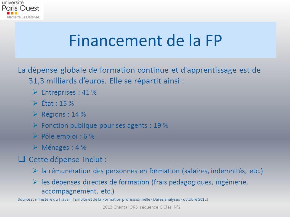 Financement de la FP La dépense globale de formation continue et d'apprentissage est de 31,3 milliards deuros. Elle se répartit ainsi : Entreprises :