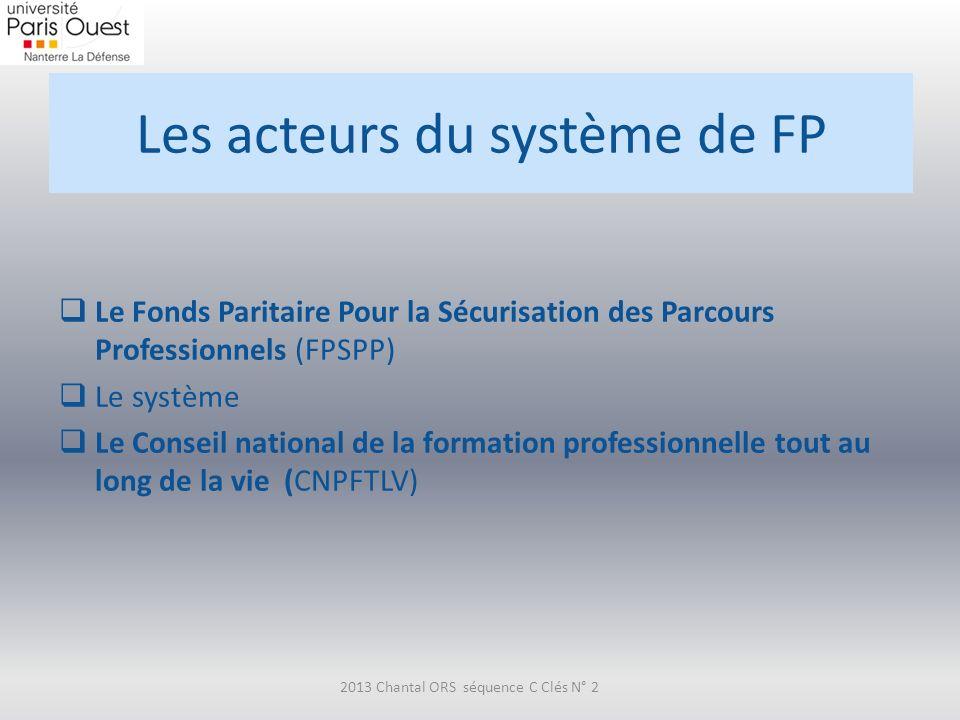 Les acteurs du système de FP Le Fonds Paritaire Pour la Sécurisation des Parcours Professionnels (FPSPP) Le système Le Conseil national de la formatio