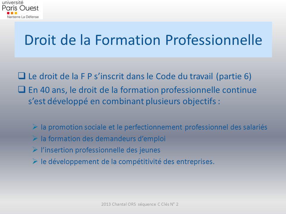 Droit de la Formation Professionnelle Le droit de la F P sinscrit dans le Code du travail (partie 6) En 40 ans, le droit de la formation professionnel