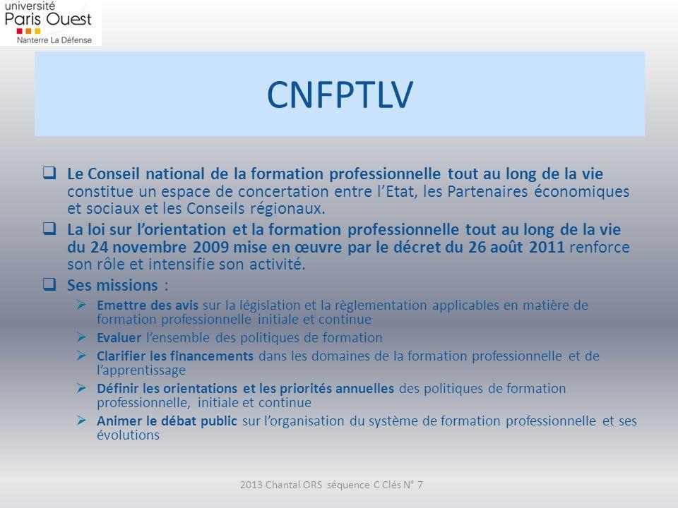 CNFPTLV Le Conseil national de la formation professionnelle tout au long de la vie constitue un espace de concertation entre lEtat, les Partenaires éc
