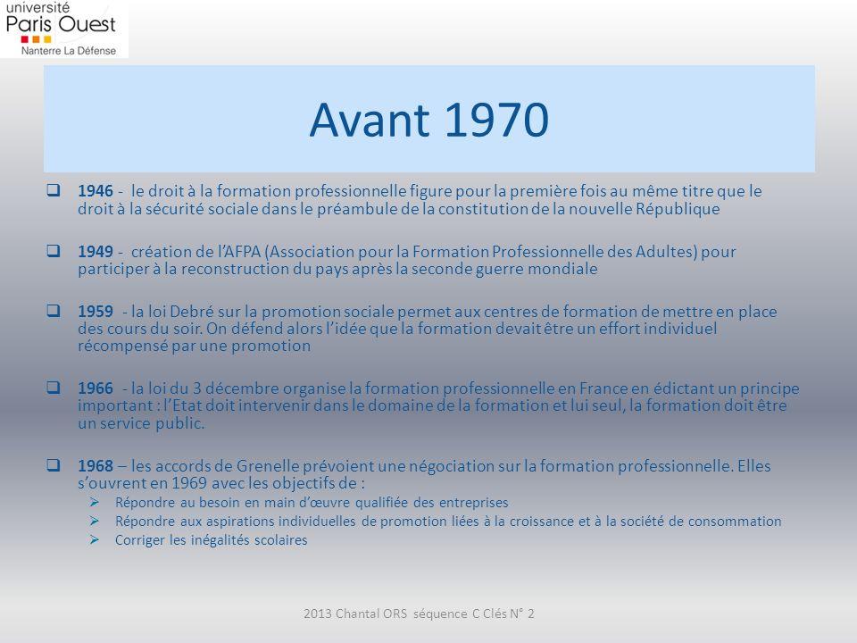 Avant 1970 1946 - le droit à la formation professionnelle figure pour la première fois au même titre que le droit à la sécurité sociale dans le préamb