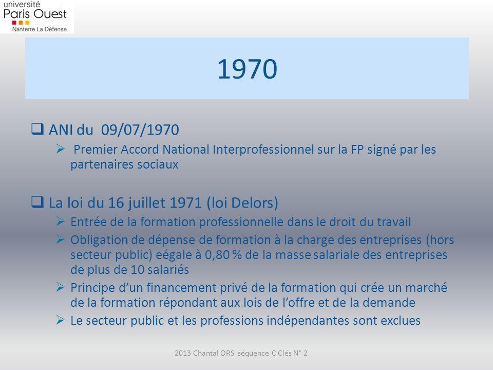 1970 ANI du 09/07/1970 Premier Accord National Interprofessionnel sur la FP signé par les partenaires sociaux La loi du 16 juillet 1971 (loi Delors) E