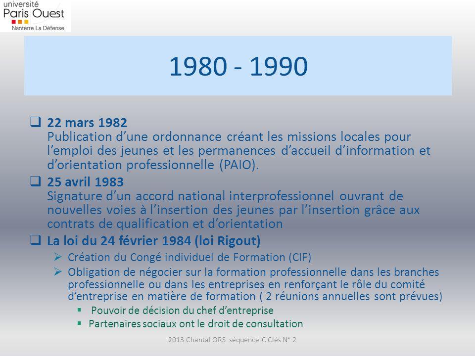 1980 - 1990 22 mars 1982 Publication dune ordonnance créant les missions locales pour lemploi des jeunes et les permanences daccueil dinformation et d