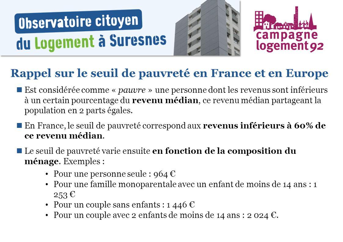 Rappel sur le seuil de pauvreté en France et en Europe Est considérée comme « pauvre » une personne dont les revenus sont inférieurs à un certain pour
