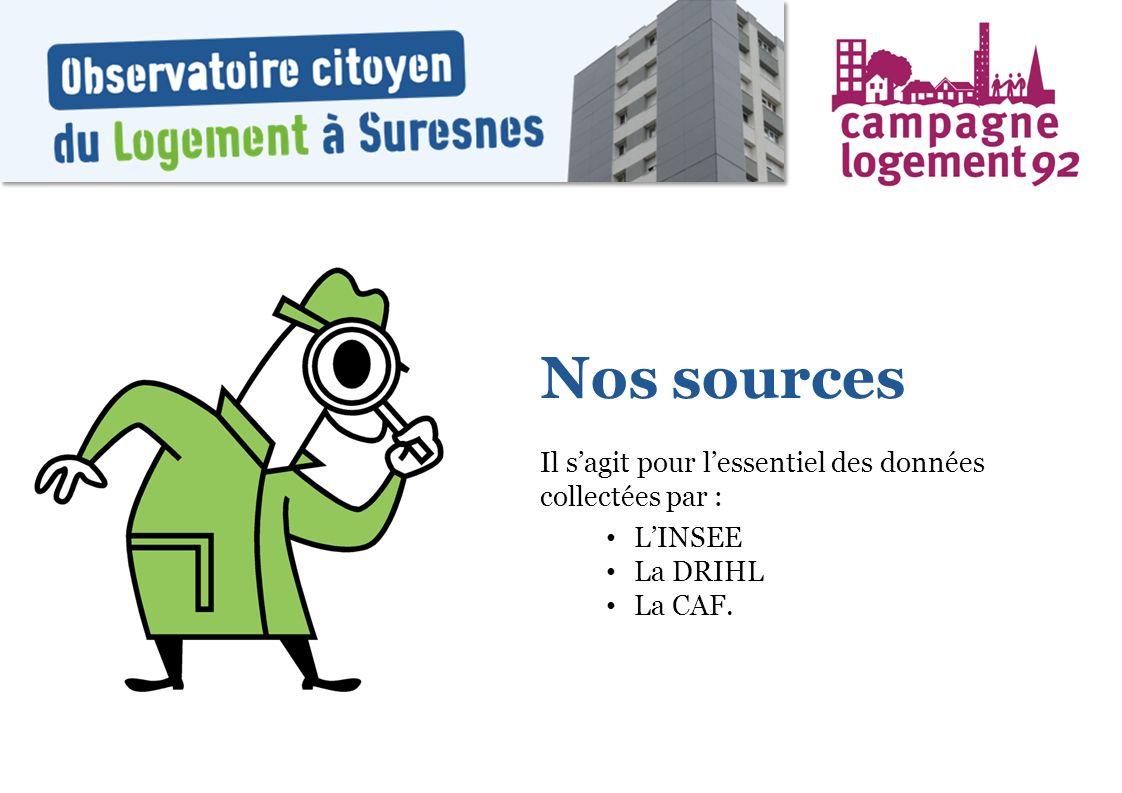 Nos sources Il sagit pour lessentiel des données collectées par : LINSEE La DRIHL La CAF.