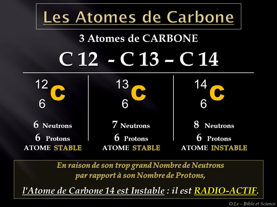 3 Atomes de CARBONE C 12 - C 13 – C 14 C 6 12 C 6 13 C 6 14 O.Le – Bible et Science