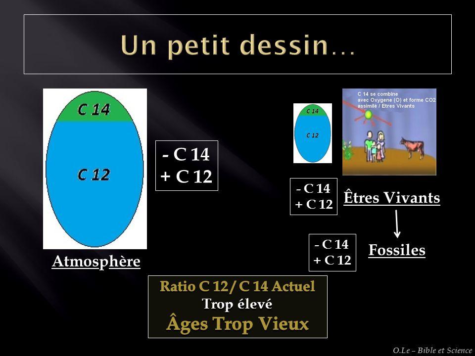- C 14 + C 12 Atmosphère Êtres Vivants - C 14 + C 12 Fossiles - C 14 + C 12 O.Le – Bible et Science