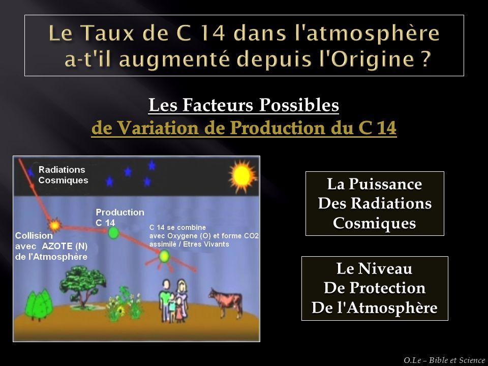La Puissance Des Radiations Cosmiques Le Niveau De Protection De l'Atmosphère O.Le – Bible et Science