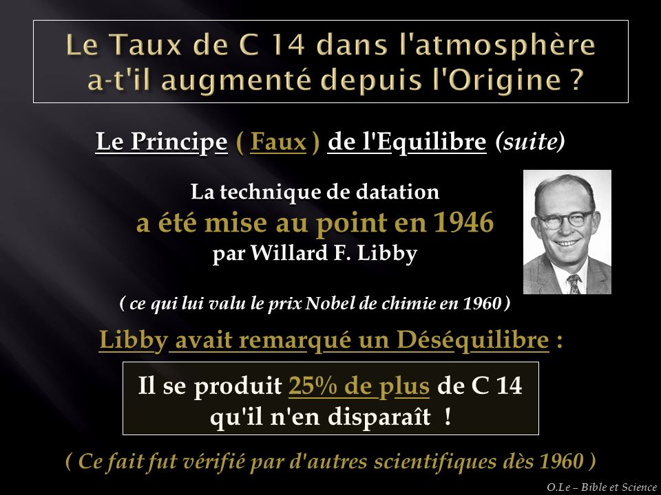 Le Principe ( Faux ) de l Equilibre (suite) La technique de datation a été mise au point en 1946 par Willard F.
