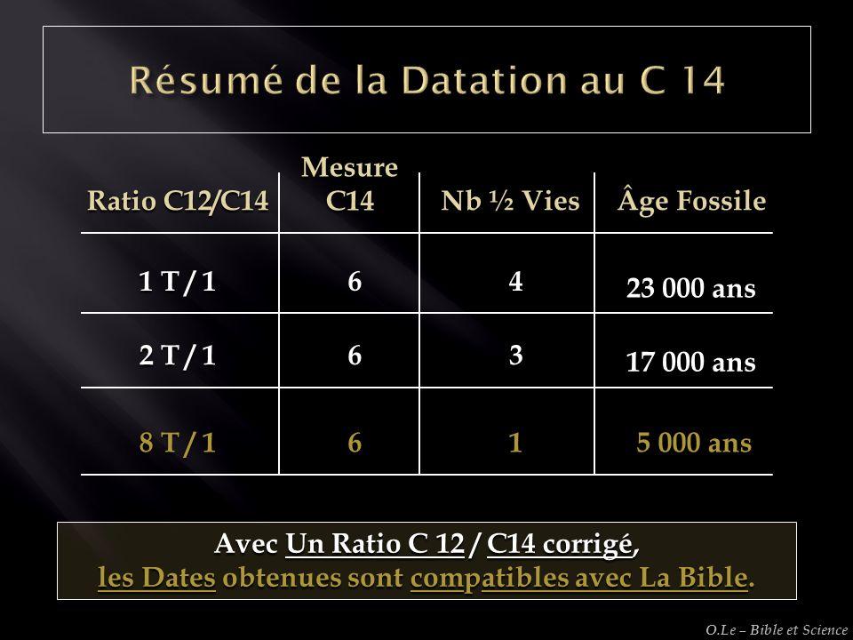 Ratio C12/C14 MesureC14 Nb ½ Vies Âge Fossile 1 T / 1 64 23 000 ans 2 T / 1 63 17 000 ans 8 T / 1 61 5 000 ans Avec Un Ratio C 12 / C14 corrigé, les D