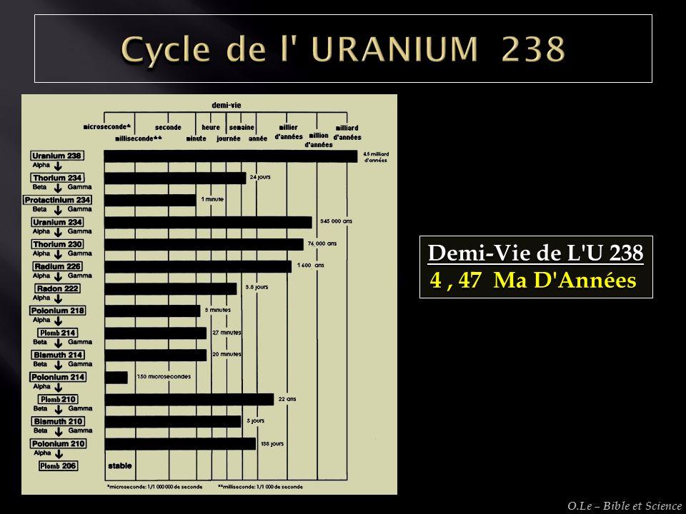 Demi-Vie de L'U 238 4, 47 Ma D'Années O.Le – Bible et Science