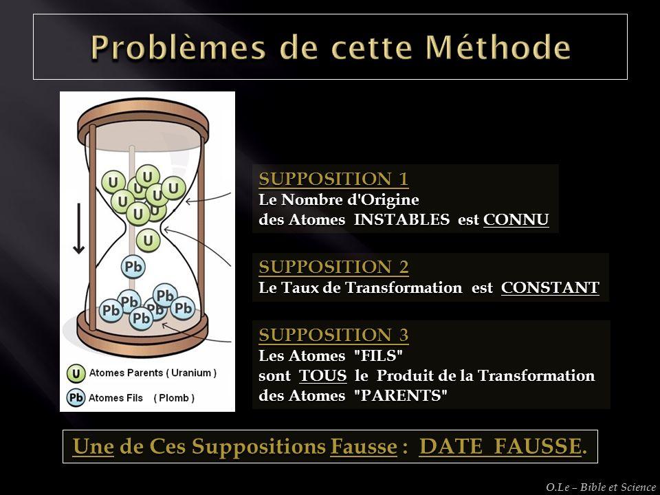 SUPPOSITION 1 Le Nombre d'Origine des Atomes INSTABLES est CONNU SUPPOSITION 2 Le Taux de Transformation est CONSTANT SUPPOSITION 3 Les Atomes