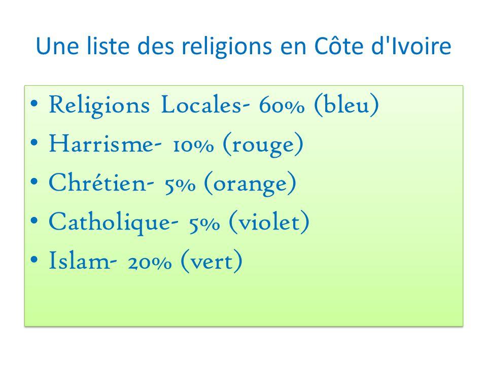 Une liste des religions en Côte d'Ivoire Religions Locales- 60% (bleu) Harrisme- 10% (rouge) Chrétien- 5% (orange) Catholique- 5% (violet) Islam- 20%