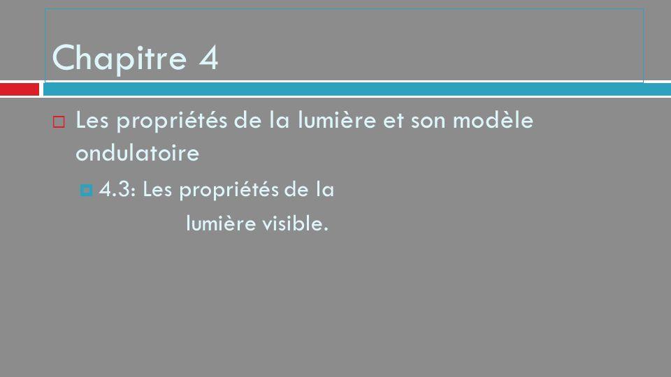 Les propriétés de la lumière visible La lumière visible est une onde que tu peux voir.