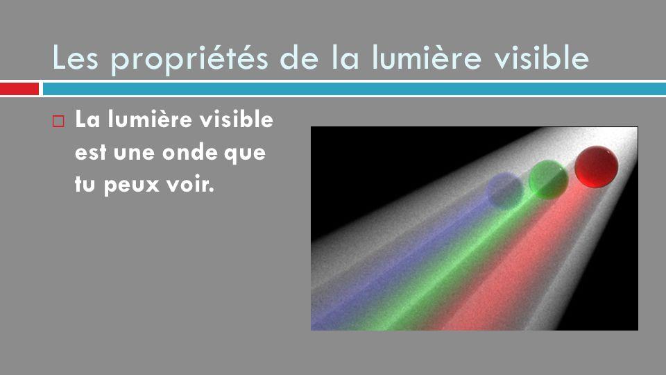 Les couleurs de larc-en-ciel Quand la lumière est séparée dans ces couleurs différentes, cette gamme de couleurs est appelé le spectre visible.