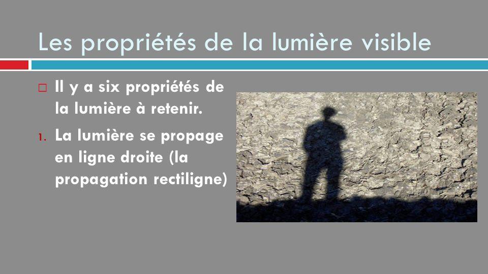Les propriétés de la lumière visible 2.La lumière réfléchit (la réflexion) I.