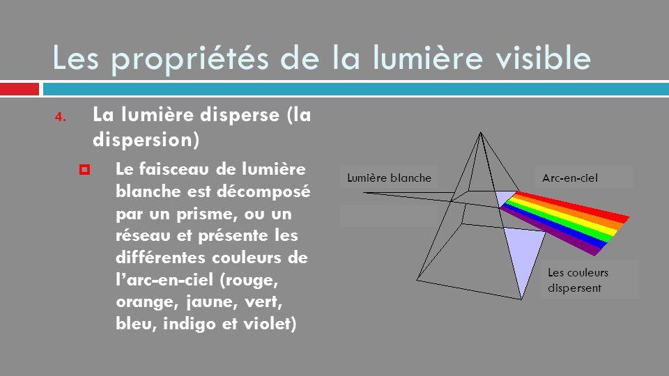 Produire une lumière visible La lumière blanche, comme celle du Soleil, est le résultat dune combinaison des différentes couleurs de la lumière.