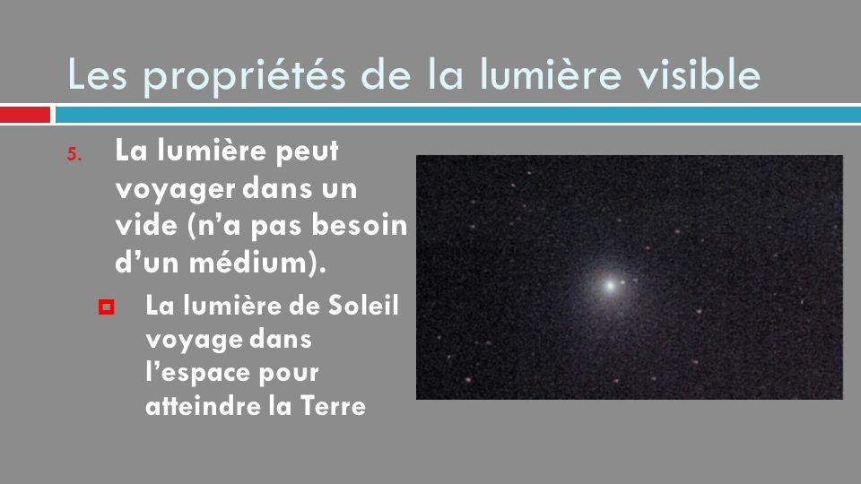 Les propriétés de la lumière visible 6.