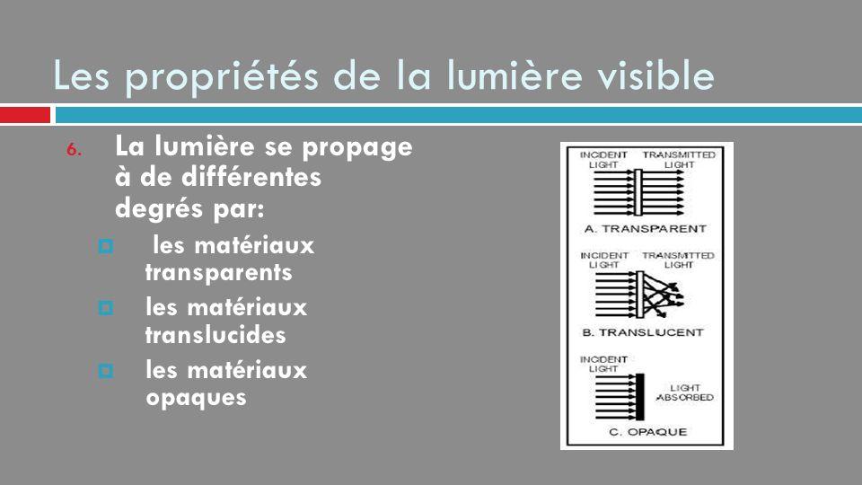 Les propriétés de la lumière visible les matériaux transparents (ex le verre); ils laissent passer la lumière et nous sommes capables de reconnaître lobjet qui est derrière.