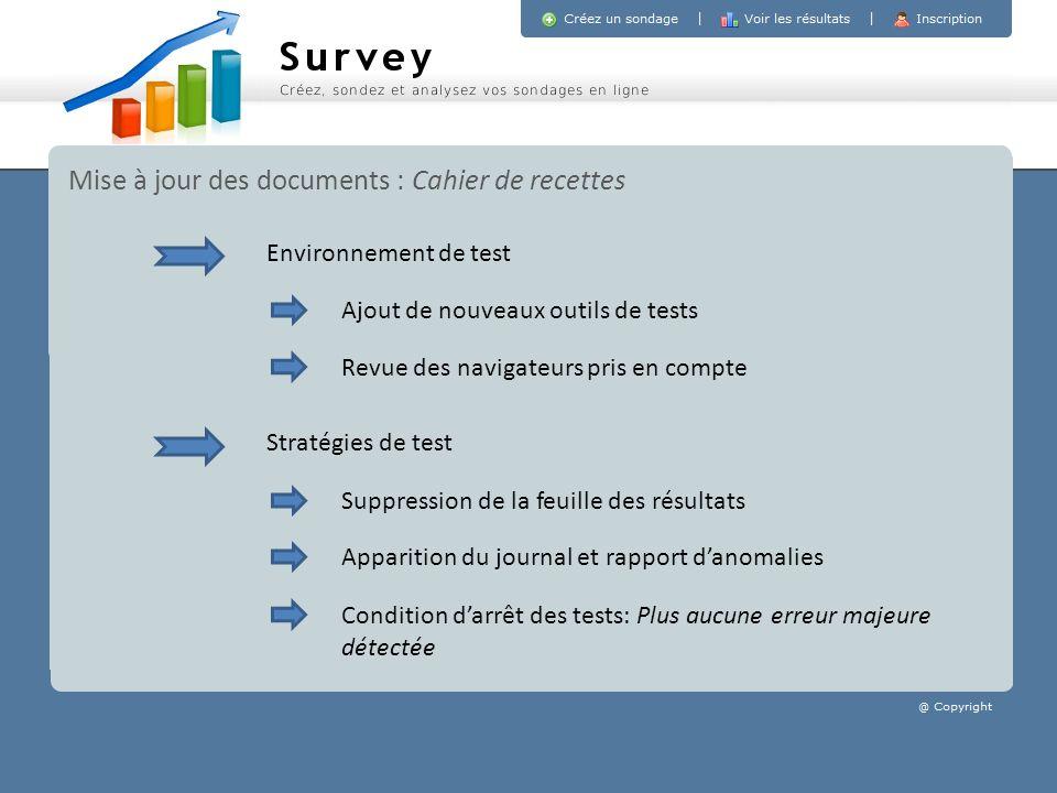 Mise à jour des documents : Cahier de recettes Environnement de test Ajout de nouveaux outils de tests Revue des navigateurs pris en compte Stratégies