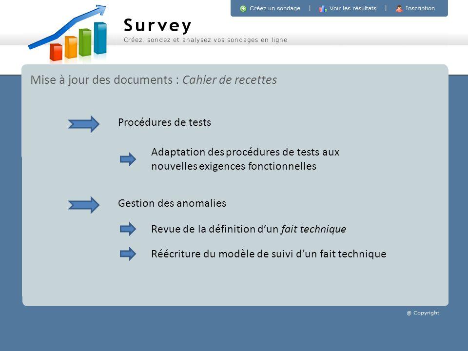 Mise à jour des documents : Cahier de recettes Gestion des anomalies Revue de la définition dun fait technique Réécriture du modèle de suivi dun fait