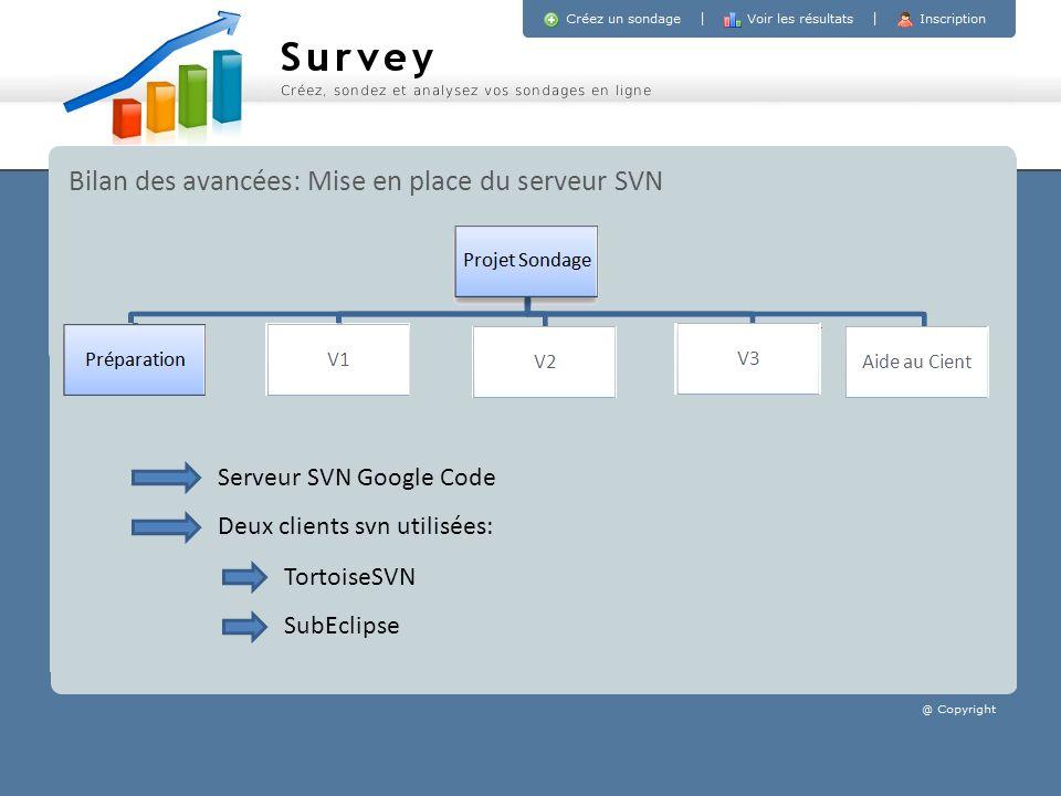 Bilan des avancées: Mise en place du serveur SVN Serveur SVN Google Code Deux clients svn utilisées: TortoiseSVN SubEclipse