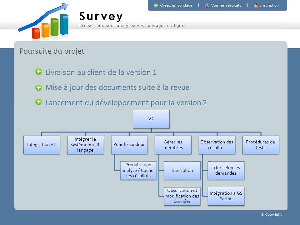 Poursuite du projet Livraison au client de la version 1 Mise à jour des documents suite à la revue Lancement du développement pour la version 2 V2 Int
