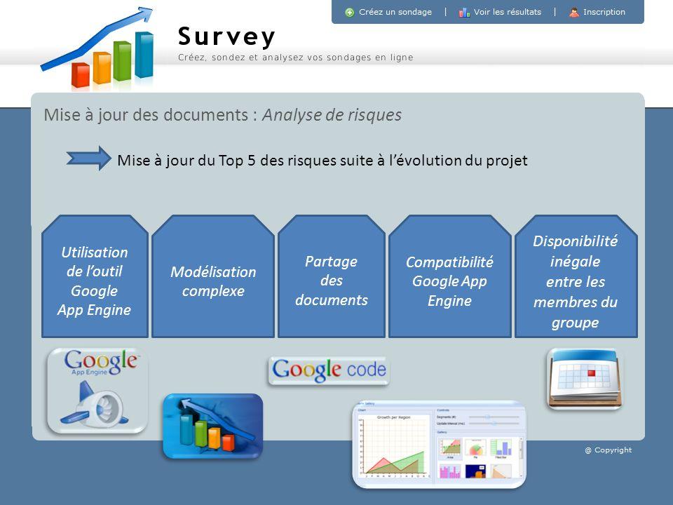 Mise à jour des documents : Analyse de risques Mise à jour du Top 5 des risques suite à lévolution du projet Utilisation de loutil Google App Engine M