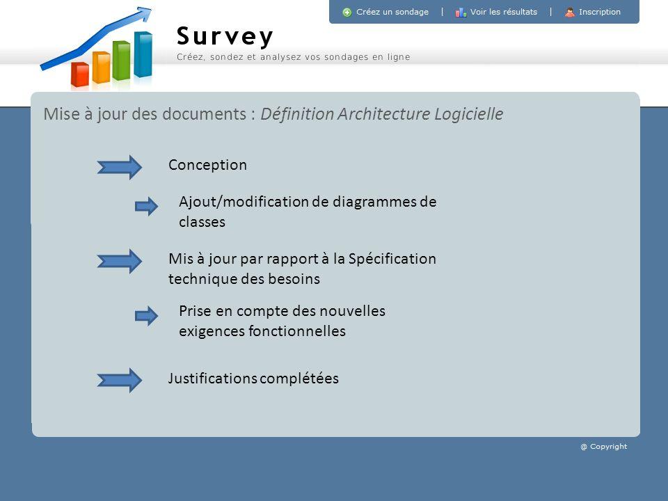 Mise à jour des documents : Définition Architecture Logicielle Conception Ajout/modification de diagrammes de classes Mis à jour par rapport à la Spéc