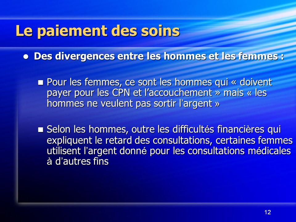 12 Le paiement des soins Des divergences entre les hommes et les femmes : Des divergences entre les hommes et les femmes : Pour les femmes, ce sont le