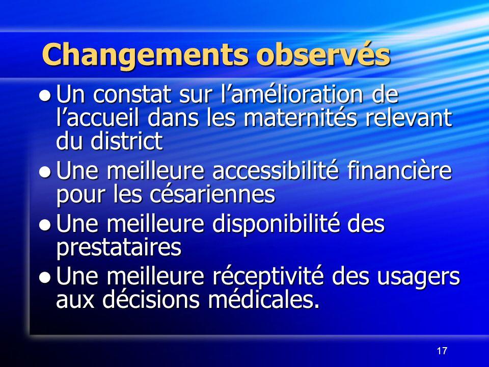 17 Changements observés Un constat sur lamélioration de laccueil dans les maternités relevant du district Un constat sur lamélioration de laccueil dan