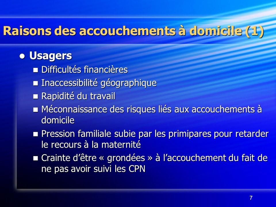 7 Raisons des accouchements à domicile (1) Usagers Usagers Difficultés financières Difficultés financières Inaccessibilité géographique Inaccessibilit
